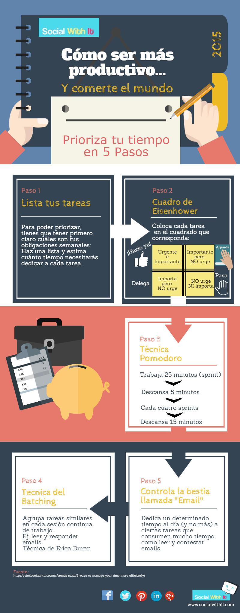 como-ser-mas-productivo-infografia
